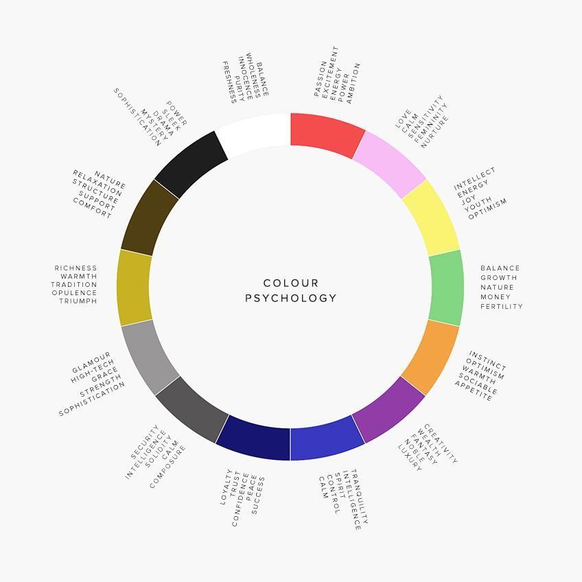 Pinterest - color